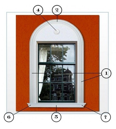 Anwendungsbeispiel für die Fassadengestaltung 10