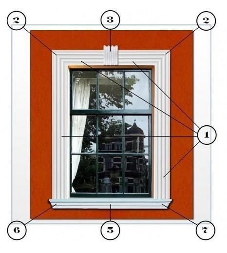 Anwendungsbeispiel für die Fassadengestaltung 1