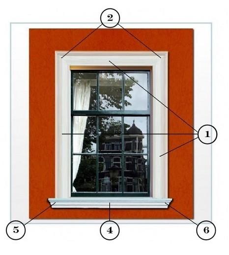 Anwendungsbeispiel für die Fassadengestaltung 4