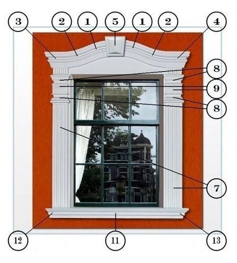 Anwendungsbeispiel für die Fassadengestaltung 5