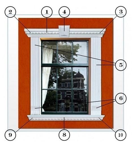 Anwendungsbeispiel für die Fassadengestaltung 7