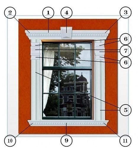 Anwendungsbeispiel für die Fassadengestaltung 9